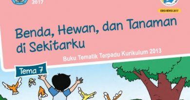Kunci Jawaban Latihan Soal Harian, Tema 7 Kelas 1 Subtema 1 Benda Hewan dan Tanaman di Sekitarku